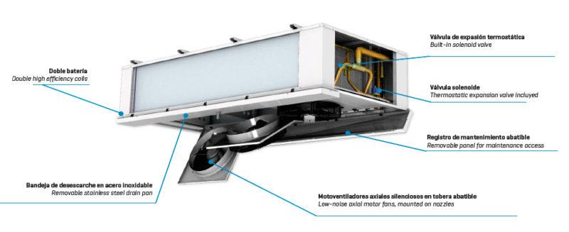Unidades-de-evaporación-de-doble-fl-ujo-industriales-detalle