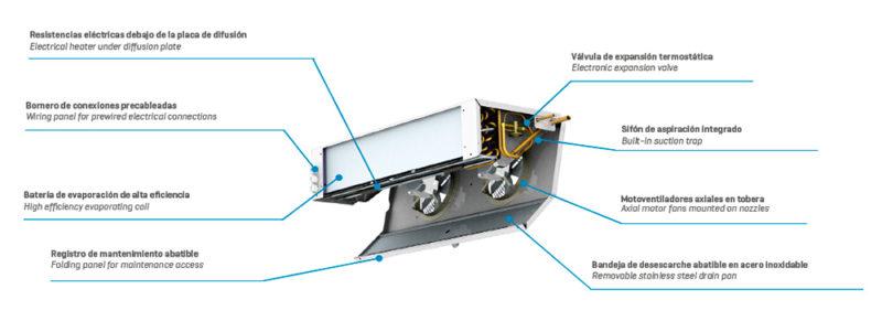 evaporadora-bajo-perfil-detalle