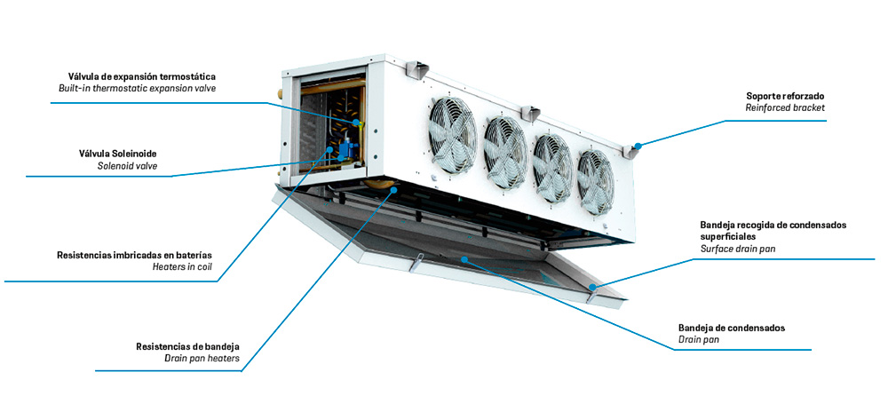 evaporadoras-cubico-comercial-impafr-detalle
