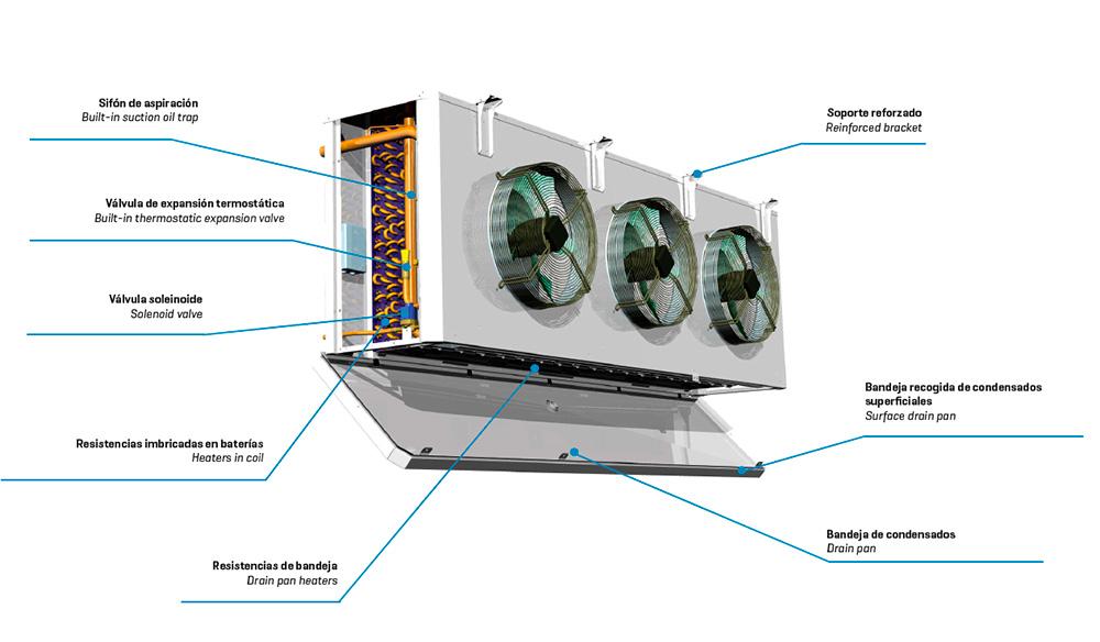 evaporadoras-cubico-industrial-impafr-detalle