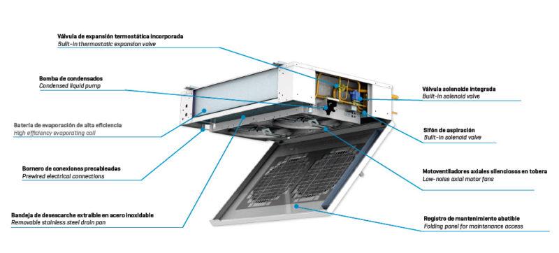 unidades-evaporadoras-de-doble-flujo-detalle